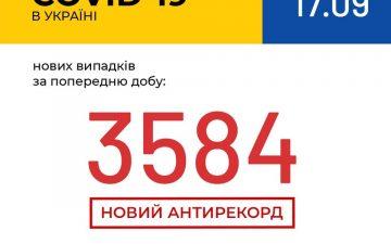 МОЗ. Оперативна інформація на 17.09.2020