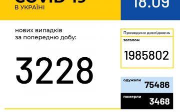 МОЗ. Оперативна інформація на 18.09.2020