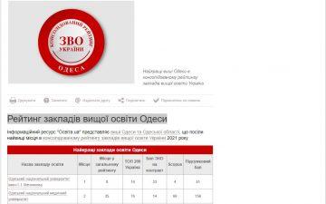 Під керівництвом Валерія Запорожана ОНМедУ став другим у рейтингу кращих вишів Одещини